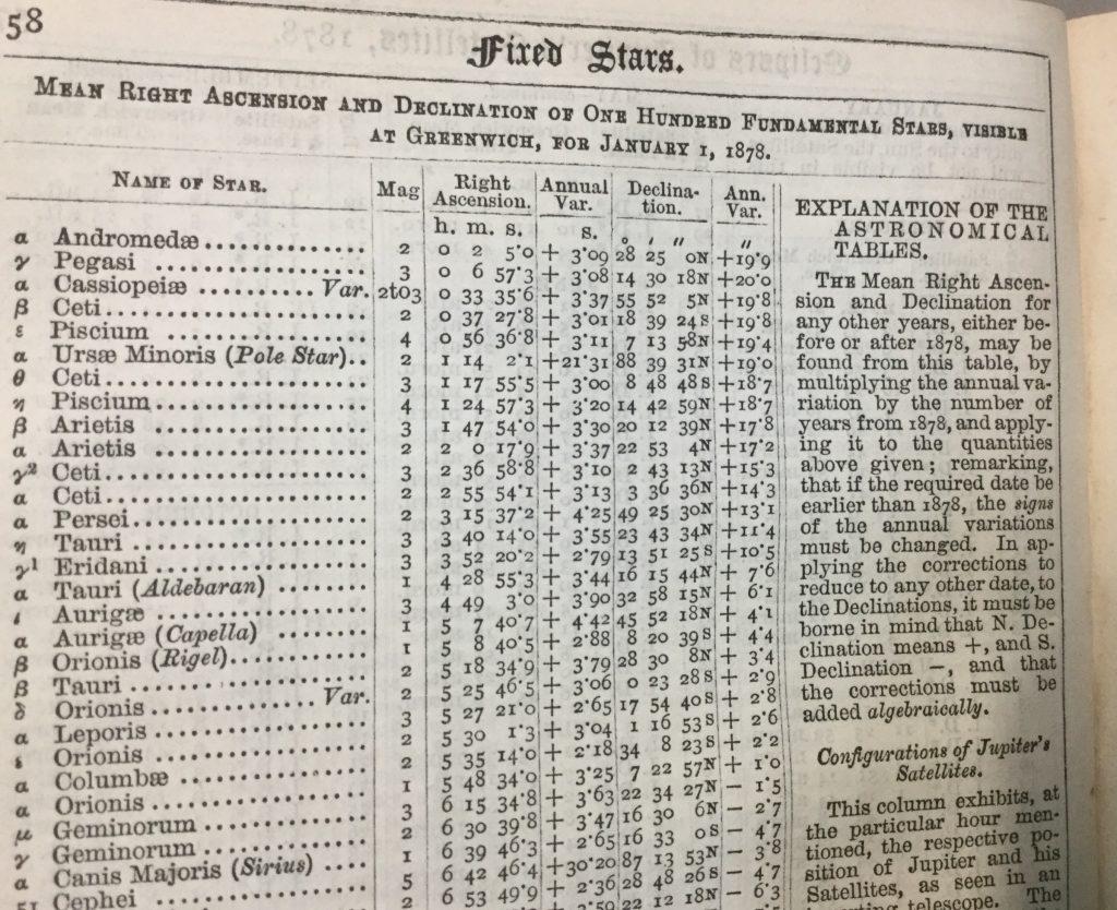 Whitaker's 1878